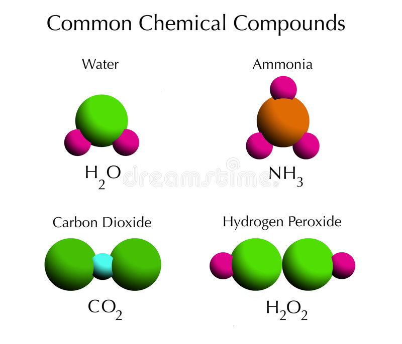Common Chemical Compounds. Nature's most common chemical compounds, water, ammonia, carbon dioxide and hydrogen peroxide in 3d sphere molecules stock illustration