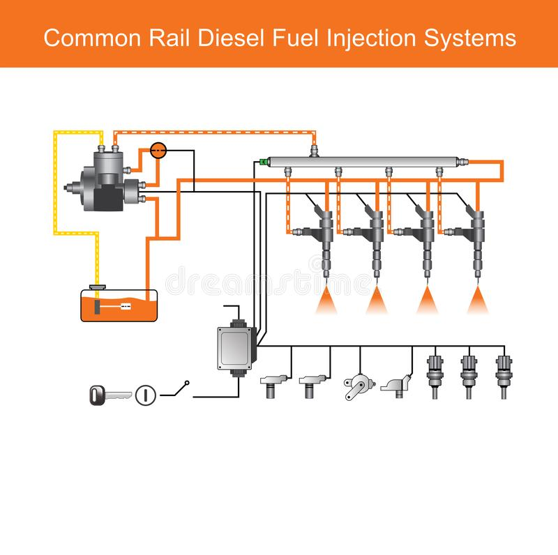 Common rail Diesel Engine systems.llustration. Space for your text. vector illustration
