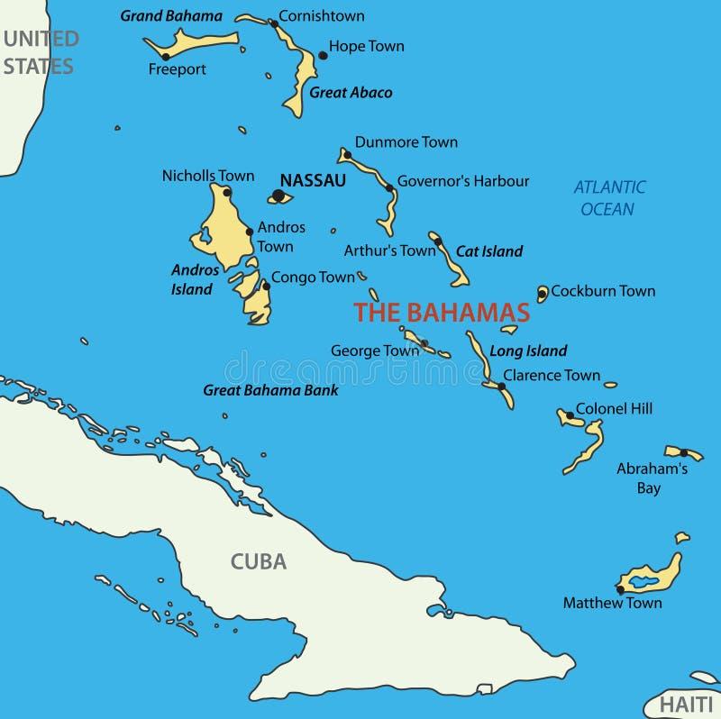 Commonwealth of the Bahamas - översikt vektor illustrationer
