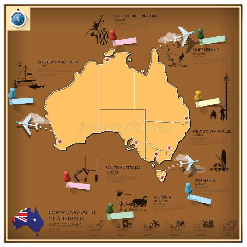 Commonwealth des affaires et de voyage Infograph de point de repère d'Australie illustration stock