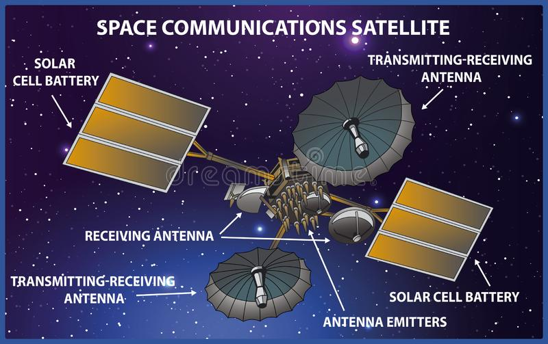 Space communications satellite. Space background. royalty free stock photo