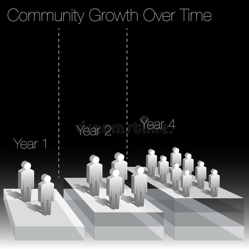 Community Growth Over Time Chart stock illustration