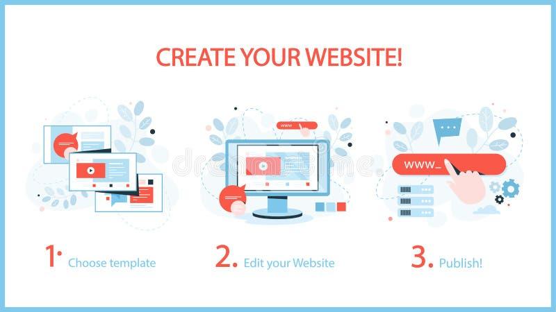 Como criar uma instrução do Web site Conceito da bandeira da Web ilustração do vetor
