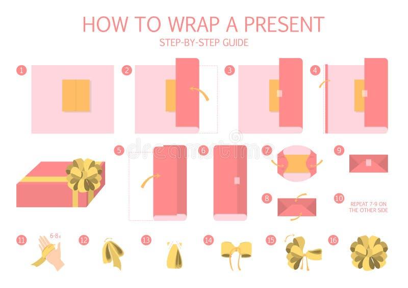 Como envolver uma instrução passo a passo atual ilustração stock