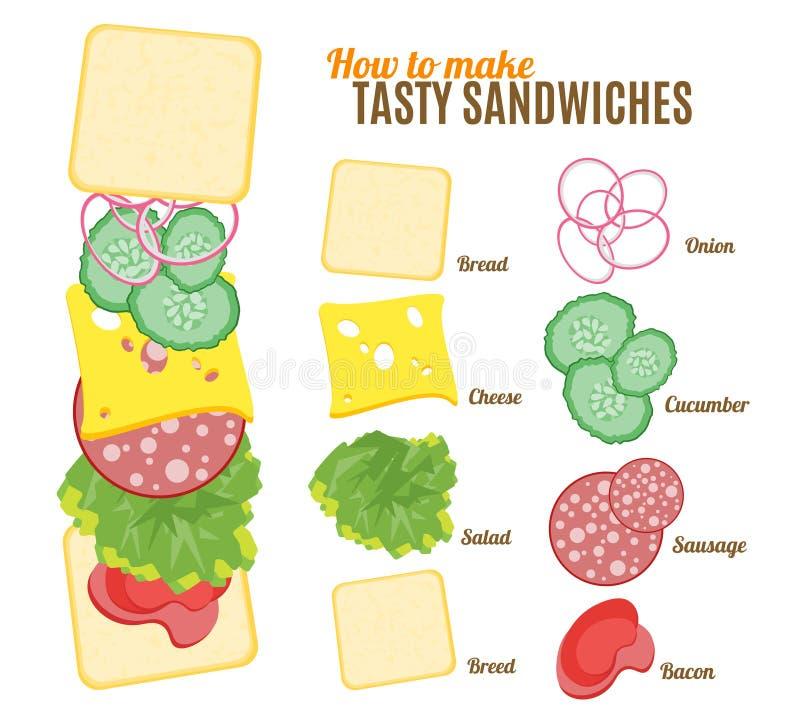 Como fazer hamburgueres e cartaz dos sanduíches Vetor ilustração do vetor