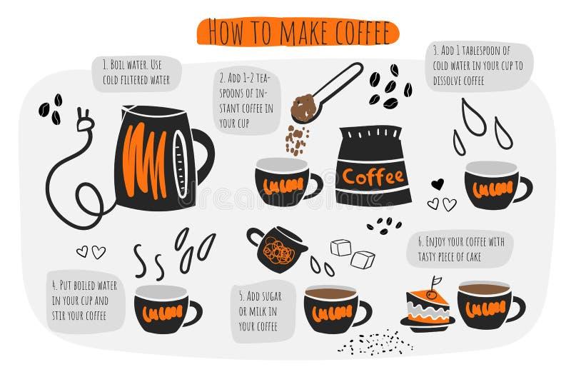 Como fazer o café infographic, as instruções, etapas, recomendam ilustração stock