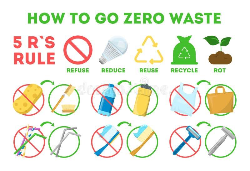 Como ir pontas zero do desperdício para povos ilustração do vetor