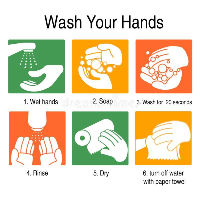 Como lavar suas mãos ilustração royalty free