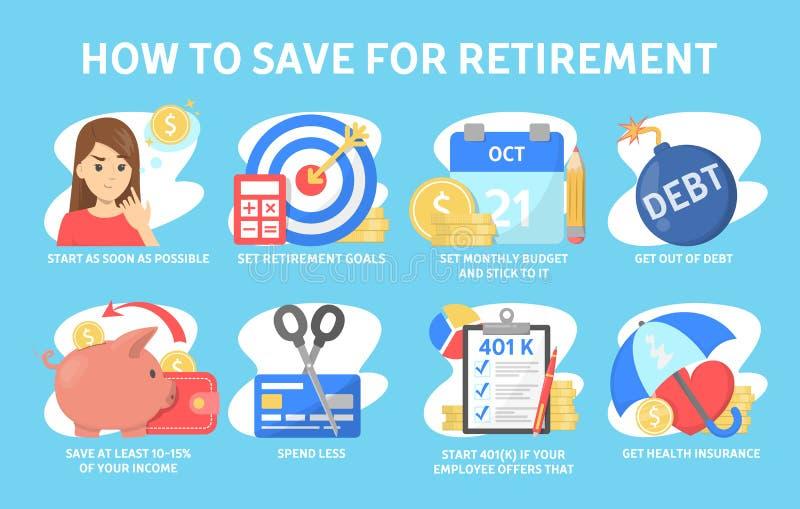 Como salvar o dinheiro para a aposentadoria, pontas financeiras ilustração stock