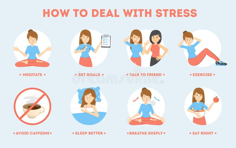 Como tratar o guia do esforço Depressão para reduzir-se ilustração stock