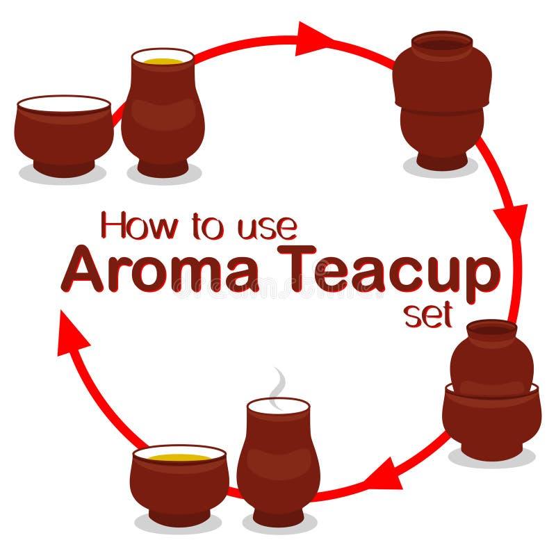 Como usar cartaz ajustado do manual da instrução dos pares chineses do copo de chá do aroma ilustração royalty free