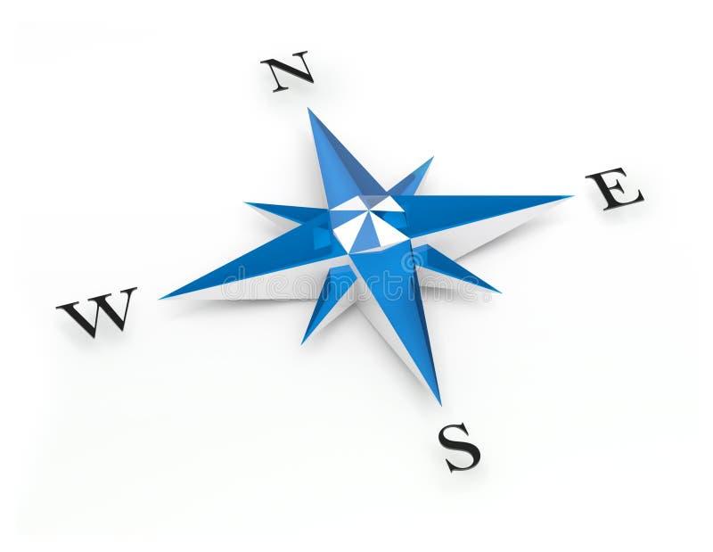 Compás ilustración del vector