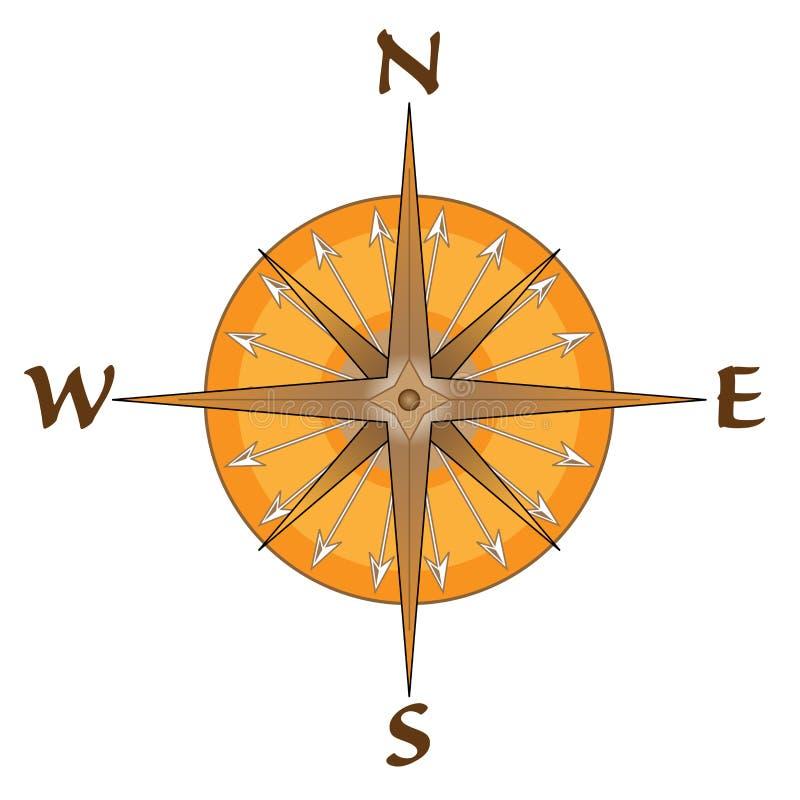 Compás con las puntas de la flecha ilustración del vector