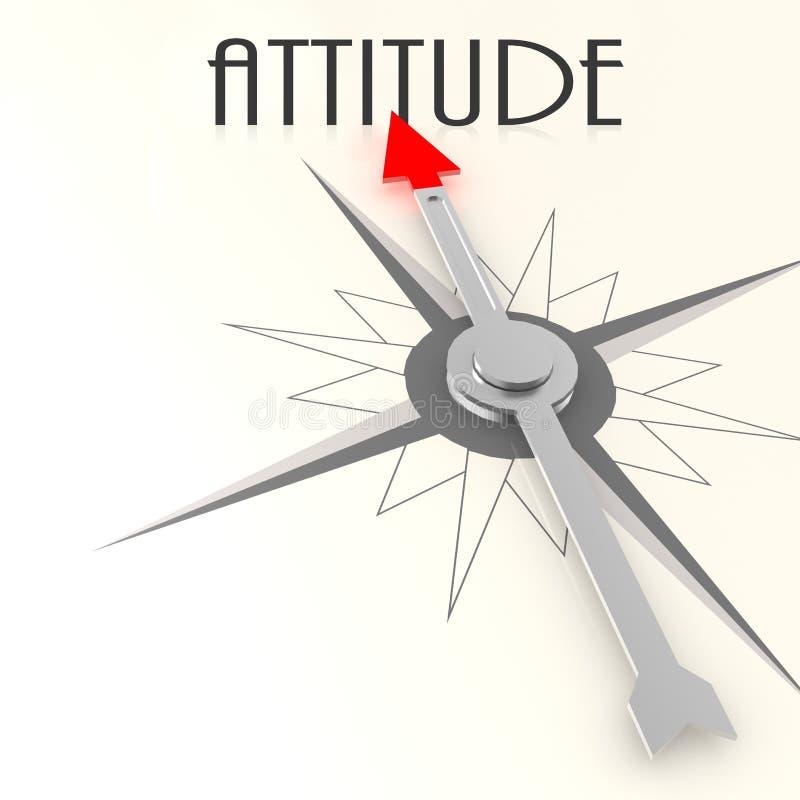 Compás con palabra de la actitud ilustración del vector