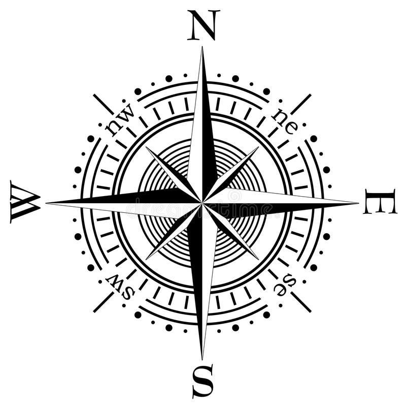 Compás del vector ilustración del vector