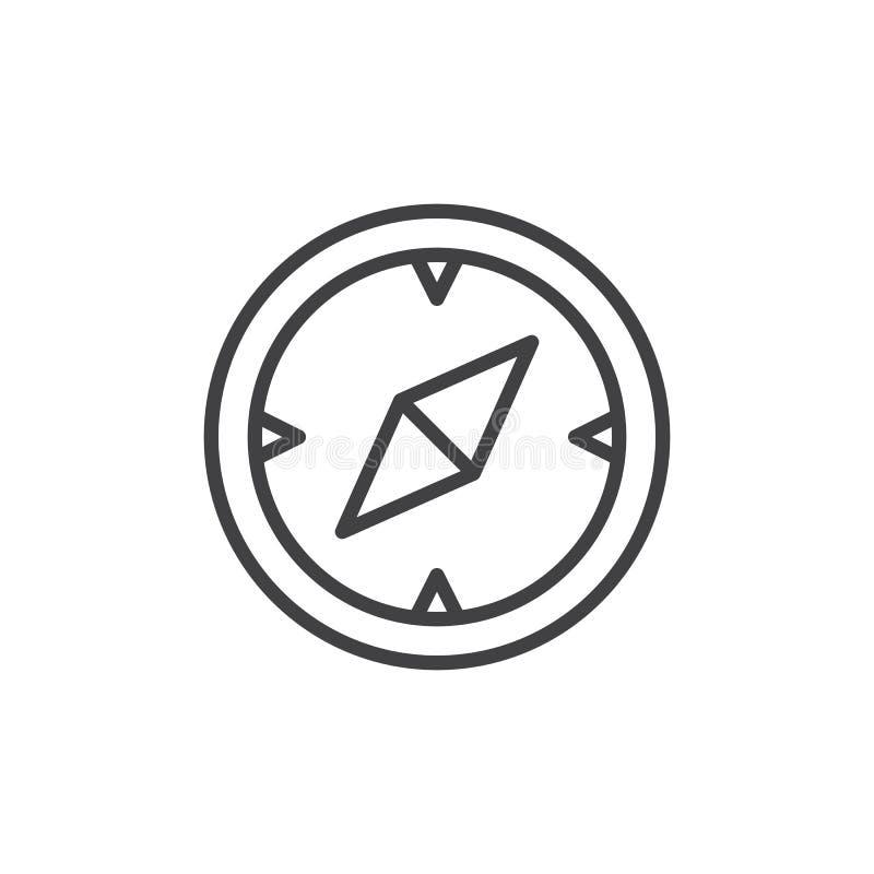 Compás, línea icono, muestra del vector del esquema, pictograma linear de la navegación del estilo aislado en blanco libre illustration