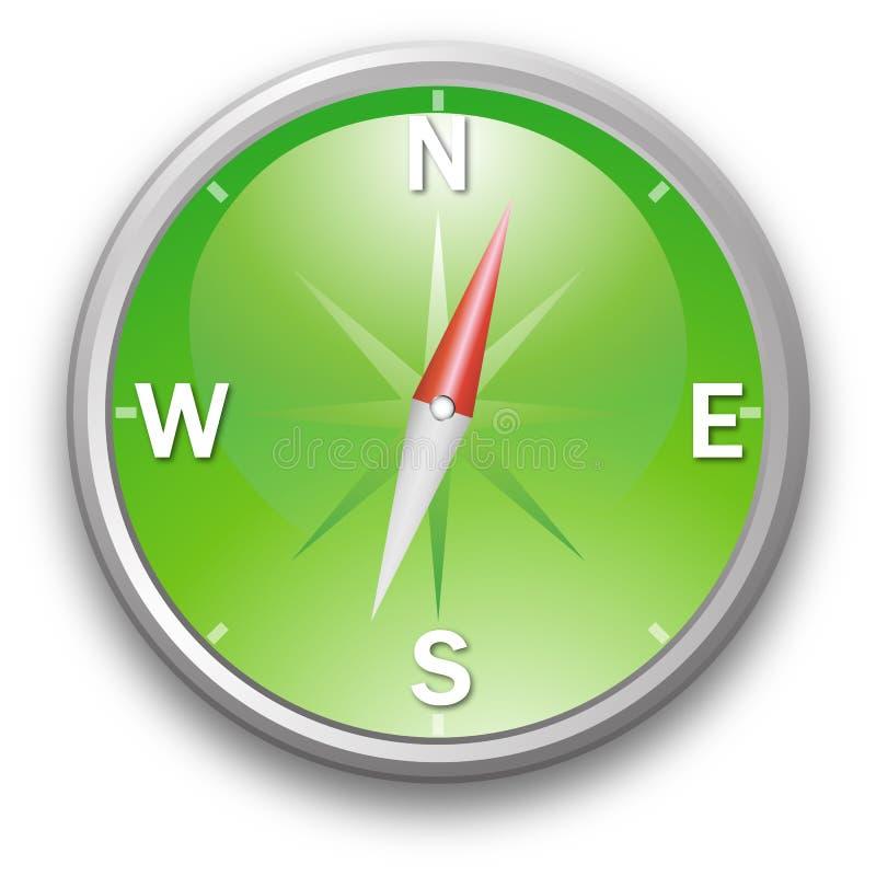 Compás verde ilustración del vector