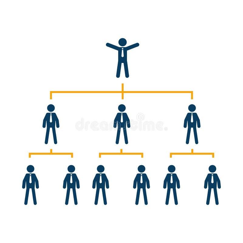 Compañía del árbol de la carta de organización de la empresa corporativa ilustración del vector