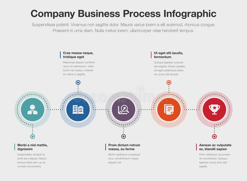 Company business process template. Vector infographic company business process template on light background stock illustration