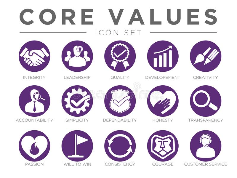 Company Core Values Round Web Icon Set. Integrity, Leadership, Quality and Developement, Creativity, Accountability, Simplicity, royalty free illustration