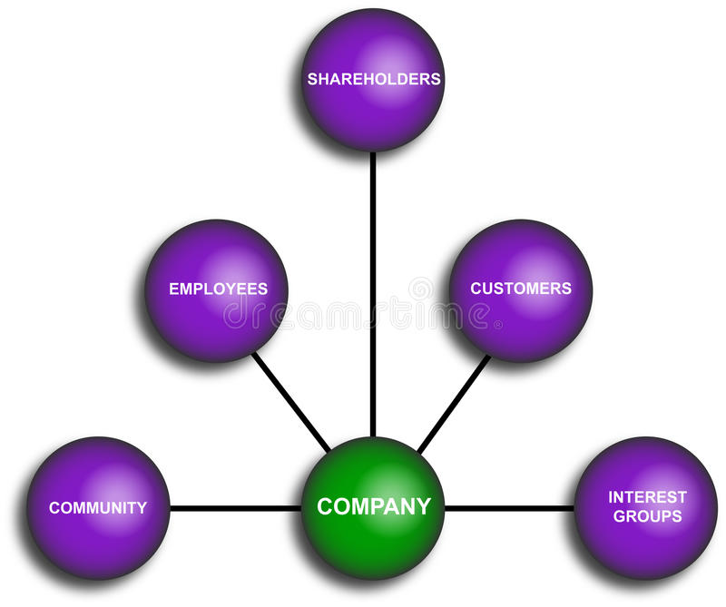 Company Diagram. A typical company diagram for presentations stock illustration