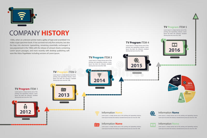 Company history & performance in time line digital tv shape (Vector Eps10) infographic. Company history & performance in time line (year) digital tv shape ( vector illustration