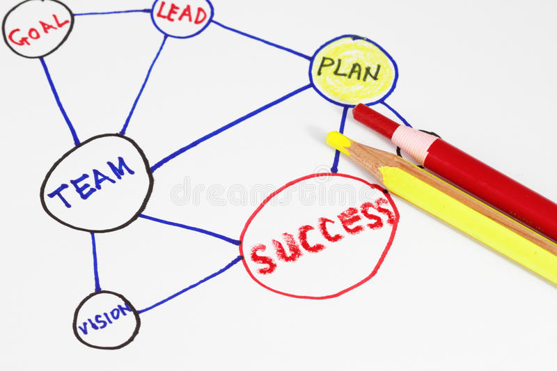 Company management abstract. As presented in a sketch or flowchart stock images