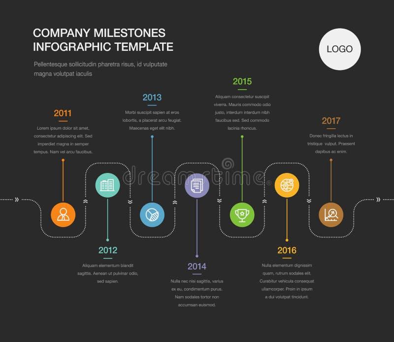 Company milestones timeline template on dark background vector illustration