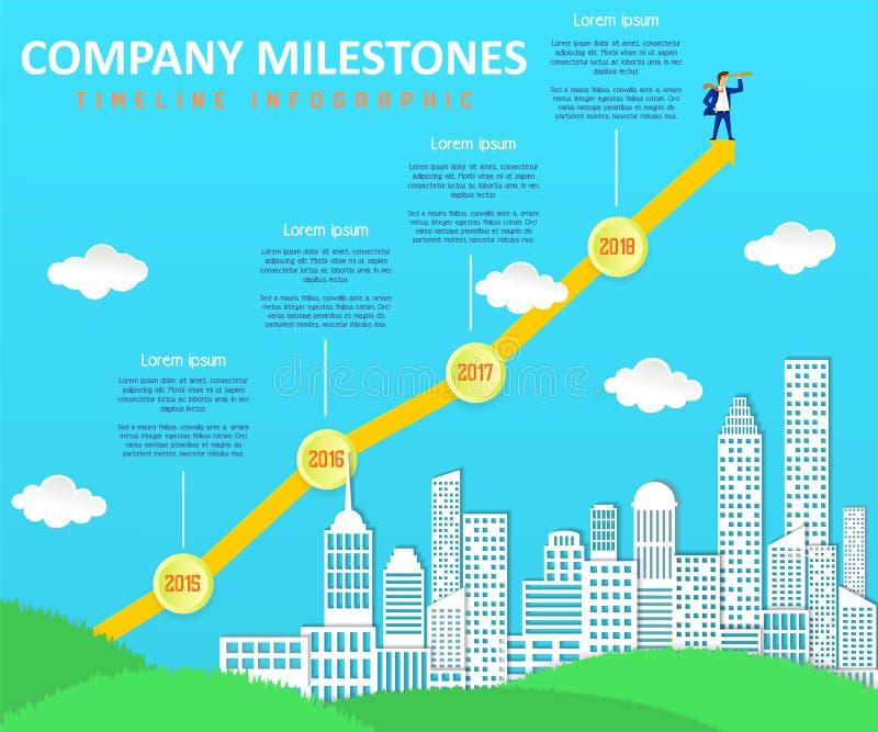 Company milestones vector timeline infographic stock illustration