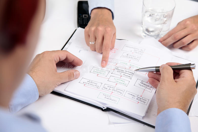 Download Company Mission And Strategy Stock Image - Image: 14131771