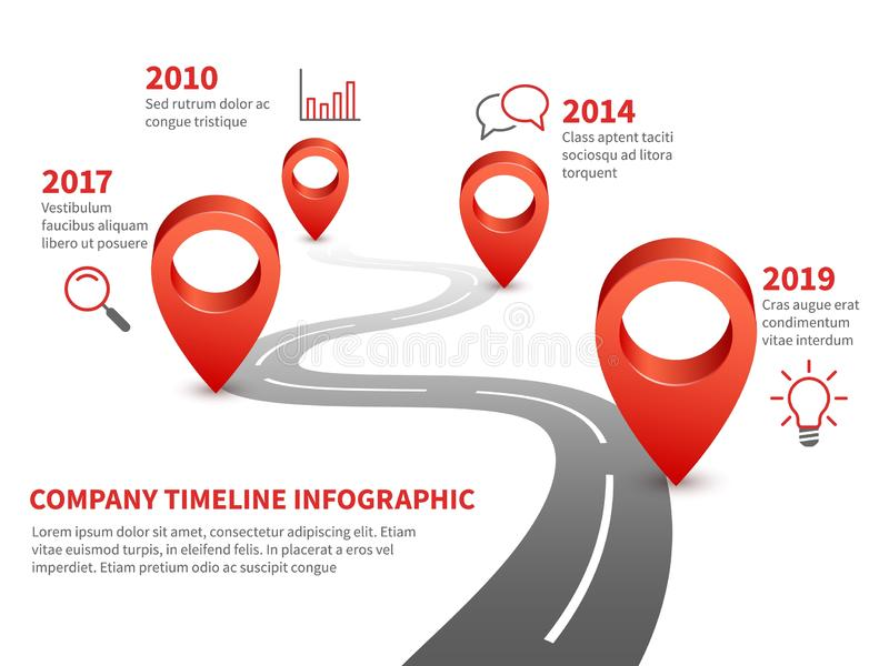 Company timeline. History and future milestone of business report on infographic road with red pins and pointer. Vector illustration vector illustration