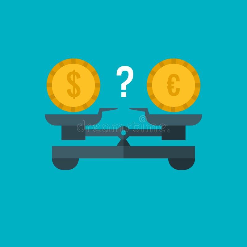 A comparação da moeda do dólar e do euro com escala de peso, a operação bancária do equilíbrio e a finança vector o conceito do n ilustração royalty free