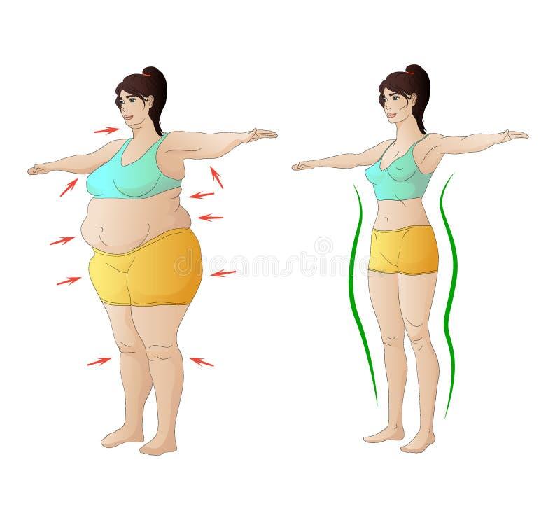 Comparação de uma forma do corpo da mulher antes e depois da dieta ou da formação ilustração stock