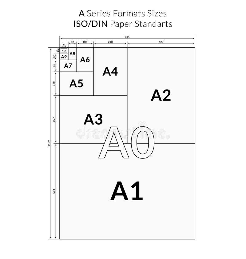 Comparação internacional do formato dos tamanhos do papel da série do ISO 216 A ilustração stock
