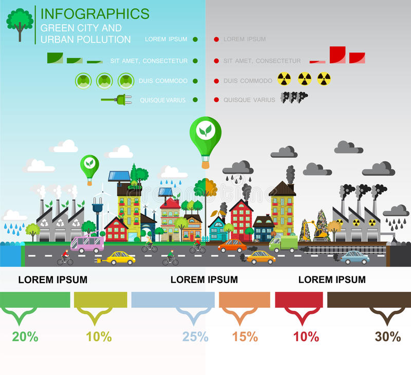 Comparison of Green and polluted city vector illustration stock illustration