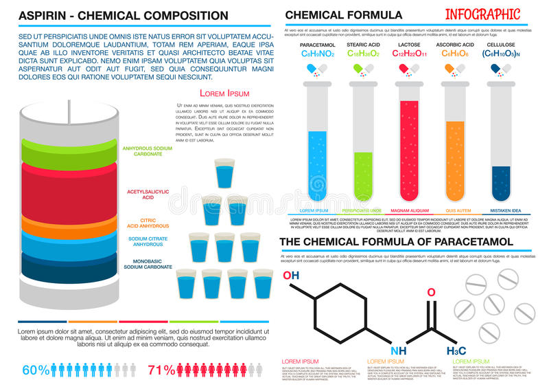 Comparison infographics of aspirin and paracetamol stock illustration