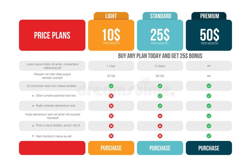 Comparison price table template. Pricing grid for purchases, commercial business, web services and applications vector illustration