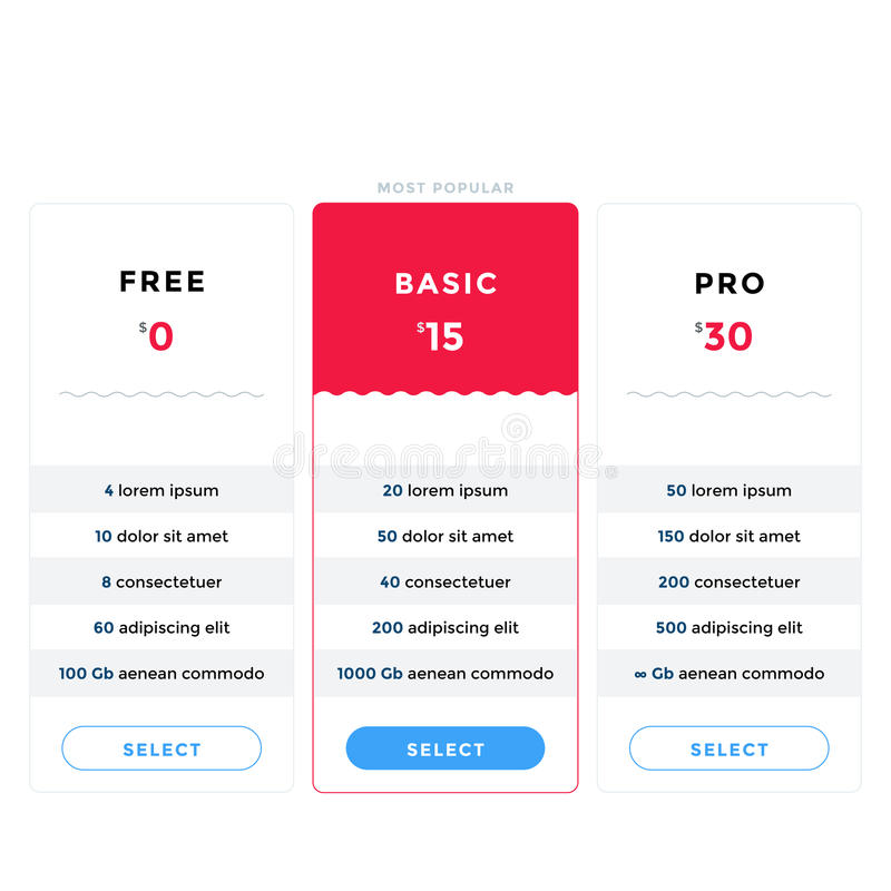 Comparison table for 3 product plans in light flat design with red elements. Vector flat illustration. vector illustration