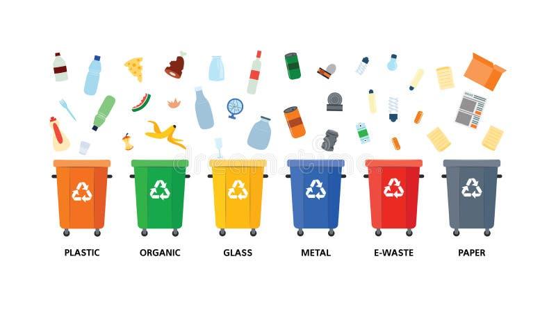 Compartimientos de los desperdicios con diversos tipos de basura para reciclar concepto stock de ilustración