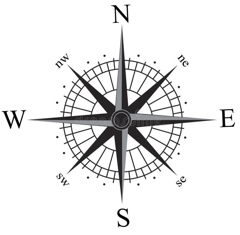 Compas подняло иллюстрация вектора