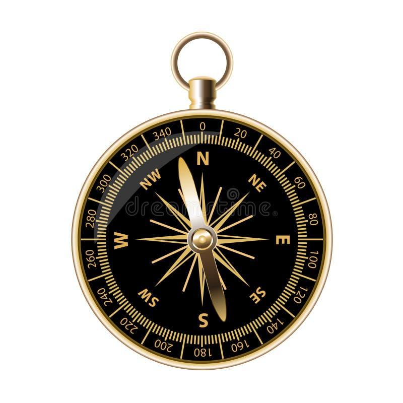 Compas royalty-vrije stock afbeeldingen