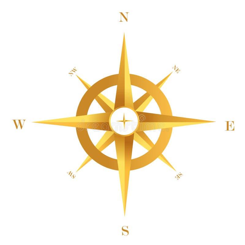 Compas d'or illustration de vecteur