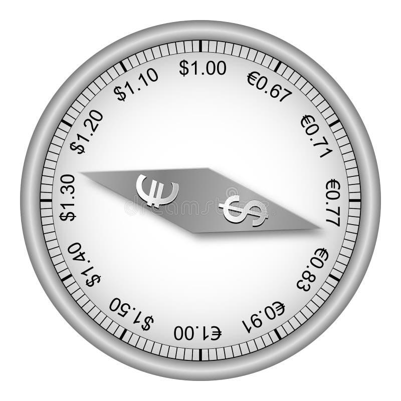 Compas de devise illustration libre de droits