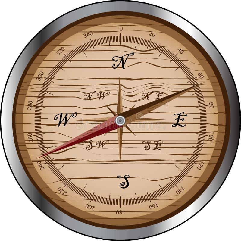 Compas en bois illustration de vecteur
