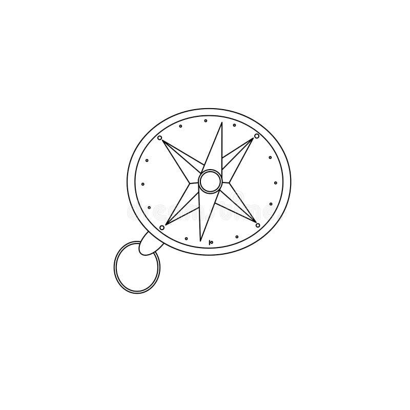 Compas för sida för färgläggning för översikt för handelsresandefotvandrareriktning vektor illustrationer