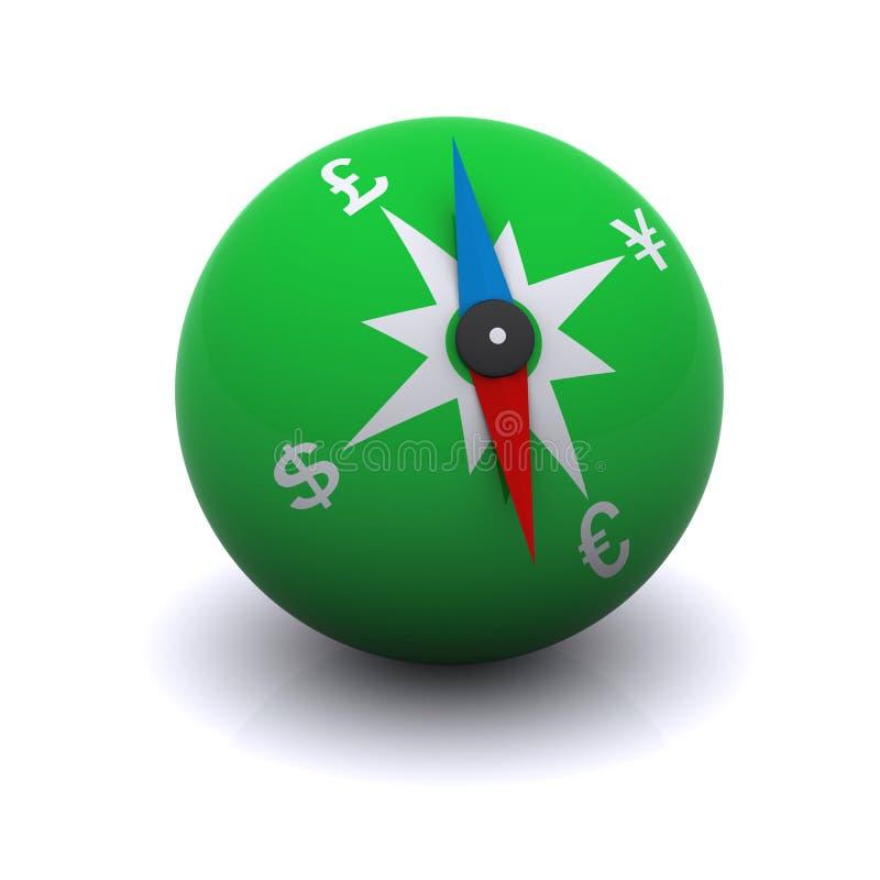 Compas indiquant le sens des devises illustration stock