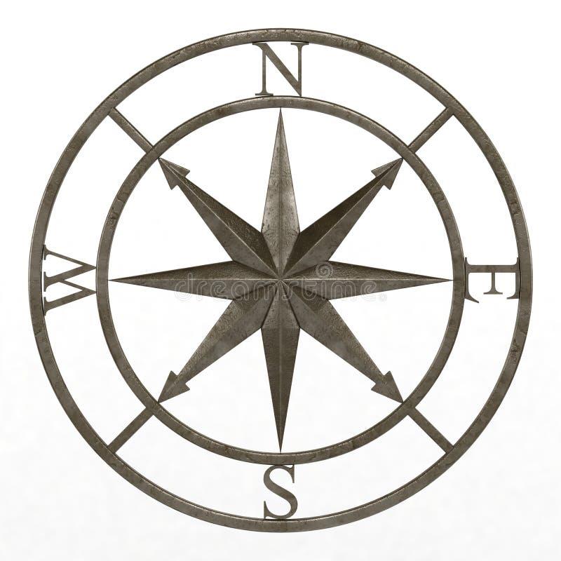 Compas nam toe vector illustratie