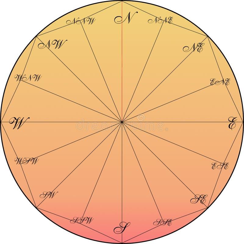 Compas nam toe stock illustratie