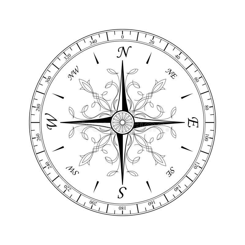 Compas Rose#1