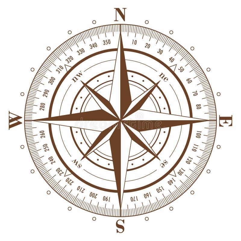 Compas Rose illustration libre de droits